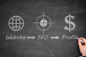 website-seo-profit-blackboard