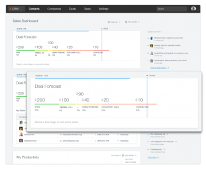 HubSpot CRM Sales Dashboard