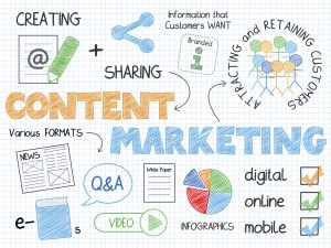 measure content marketing