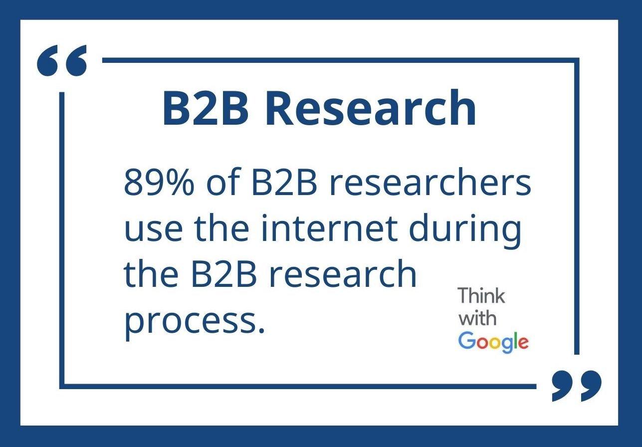 B2B-Research