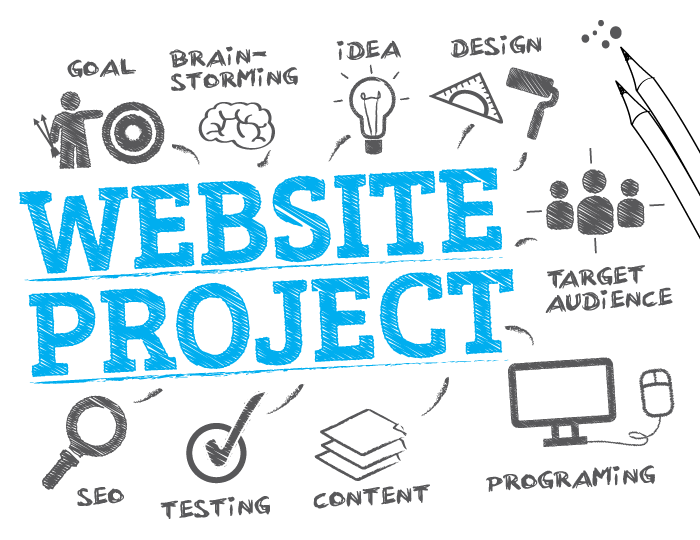 web-design-project-process.png