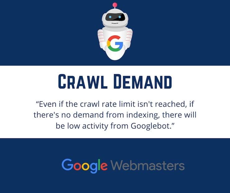 GoogleBot-CrawlDemand