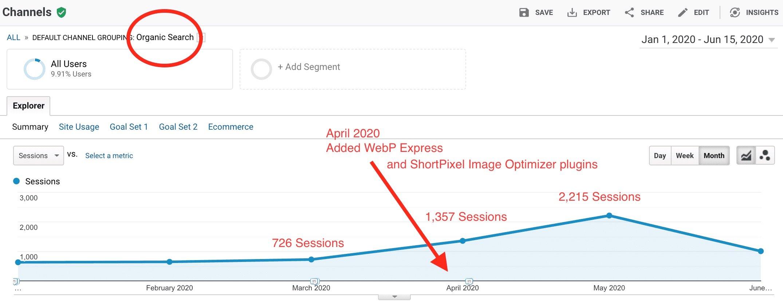 ImageOptimization-AnalyticsGraph