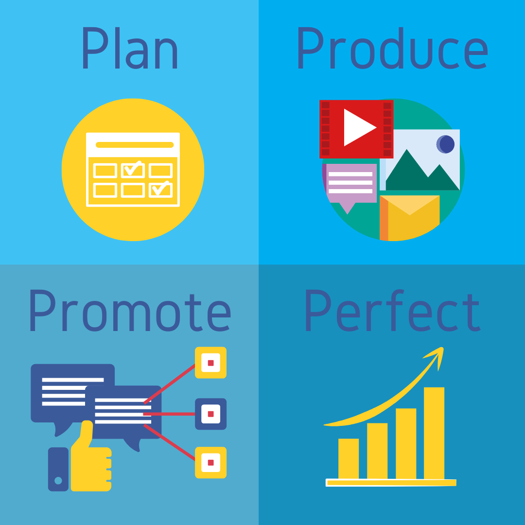How to Create a Content Marketing Plan with the 4 Ps