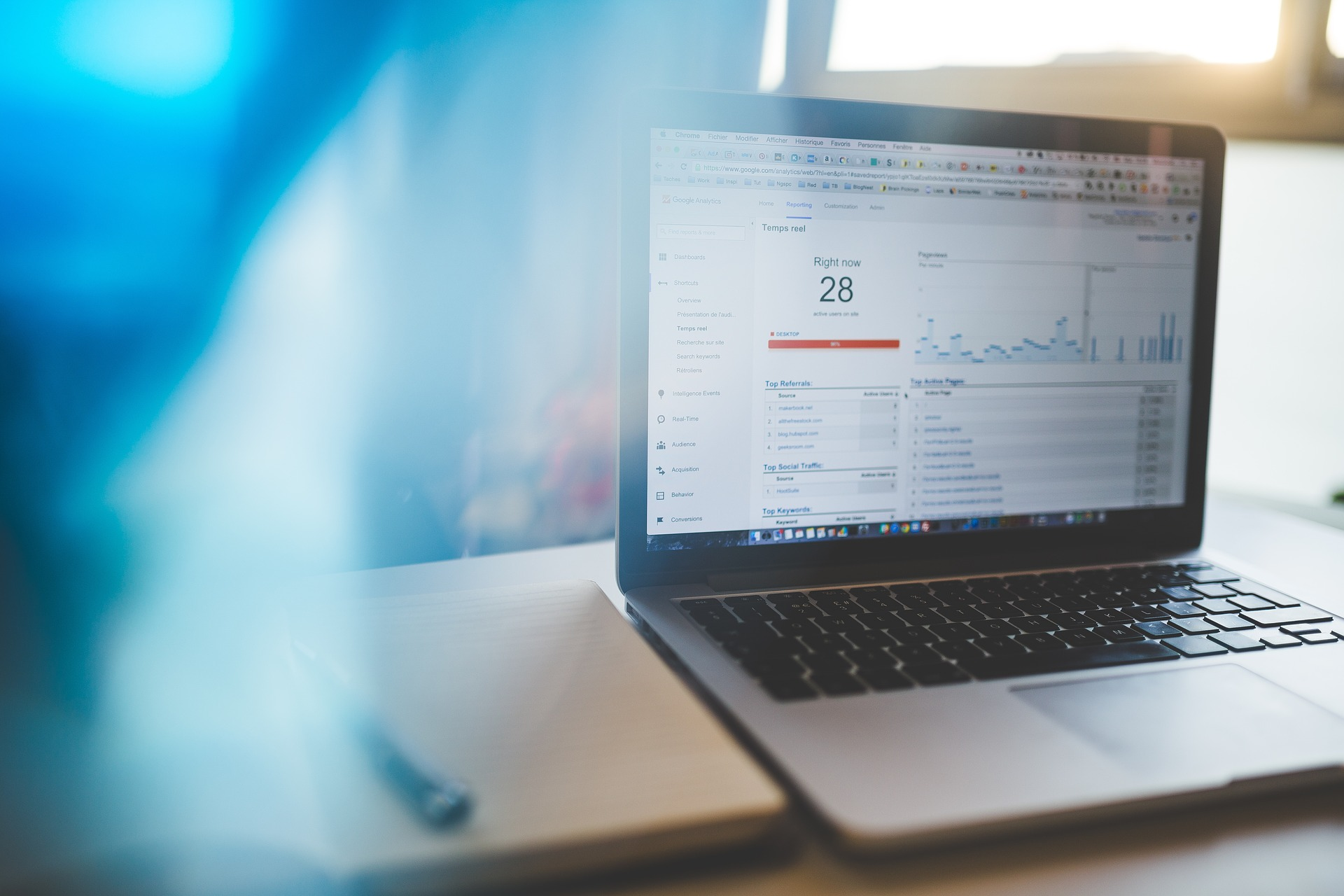 Measuring the Performance of Your Digital Marketing